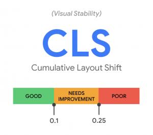 Cumulative Layout Shift Metrics