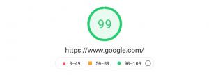Google's Site Speed Score Example